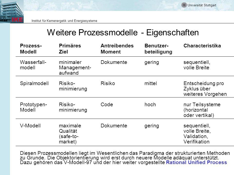 Universität Stuttgart Institut für Kernenergetik und Energiesysteme Methoden des Prototyping Möglichkeiten 1.