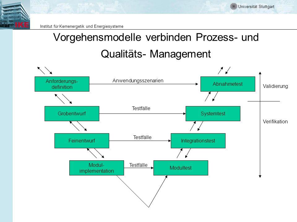 Universität Stuttgart Institut für Kernenergetik und Energiesysteme Vorgehensmodelle verbinden Prozess- und Qualitäts- Management Anforderungs- defini