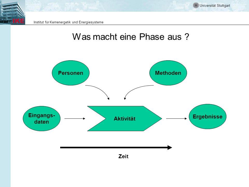 Universität Stuttgart Institut für Kernenergetik und Energiesysteme Definition von Phasen Eine einzelne Phase ist durch folgende Kriterien definiert: Abgeschlossene Teilaufgabe (Zeit, Umfang) definierte Eingangsdaten definiertes Ergebnis involvierter Personenkreis benutzte Methoden