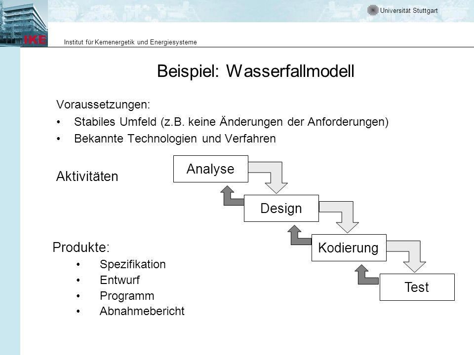 Universität Stuttgart Institut für Kernenergetik und Energiesysteme Beispiel: Wasserfallmodell Voraussetzungen: Stabiles Umfeld (z.B.