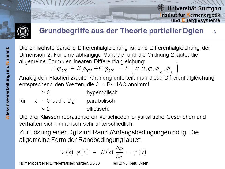 Universität Stuttgart Wissensverarbeitung und Numerik I nstitut für K ernenergetik und E nergiesysteme Numerik partieller Differentialgleichungen, SS 03 Teil 2: V5: part.