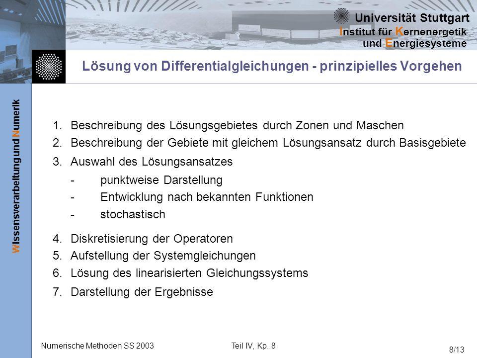 Universität Stuttgart Wissensverarbeitung und Numerik I nstitut für K ernenergetik und E nergiesysteme Numerische Methoden SS 2003Teil IV, Kp. 8 8/13