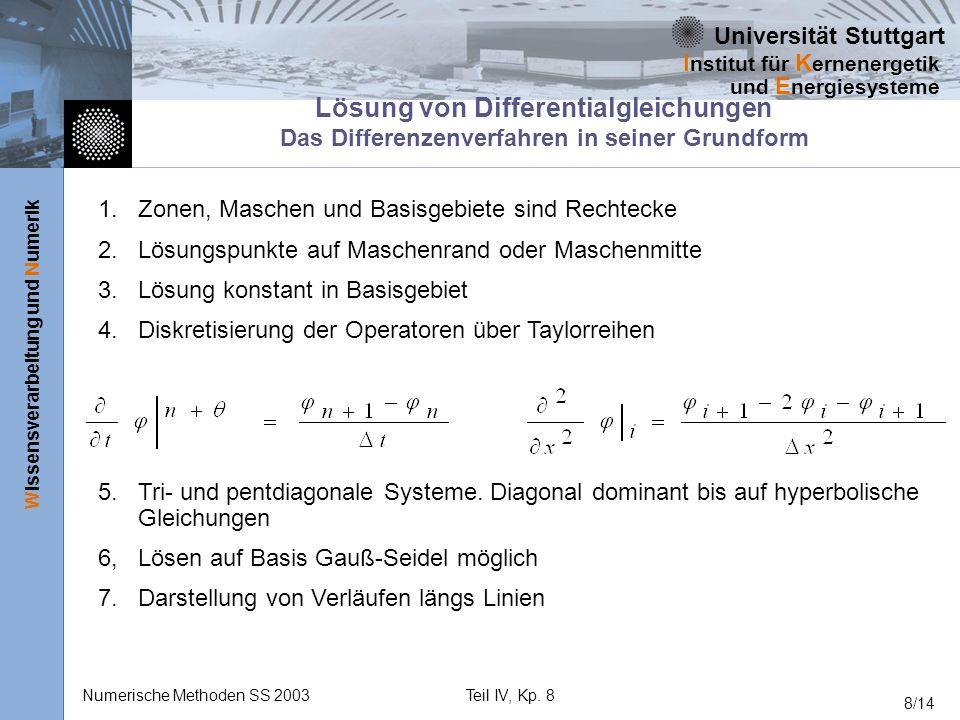 Universität Stuttgart Wissensverarbeitung und Numerik I nstitut für K ernenergetik und E nergiesysteme Numerische Methoden SS 2003Teil IV, Kp. 8 8/14
