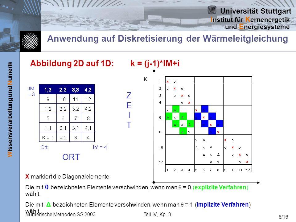 Universität Stuttgart Wissensverarbeitung und Numerik I nstitut für K ernenergetik und E nergiesysteme Numerische Methoden SS 2003Teil IV, Kp. 8 8/16