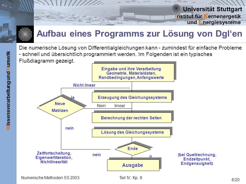 Universität Stuttgart Wissensverarbeitung und Numerik I nstitut für K ernenergetik und E nergiesysteme Numerische Methoden SS 2003Teil IV, Kp. 8 8/20