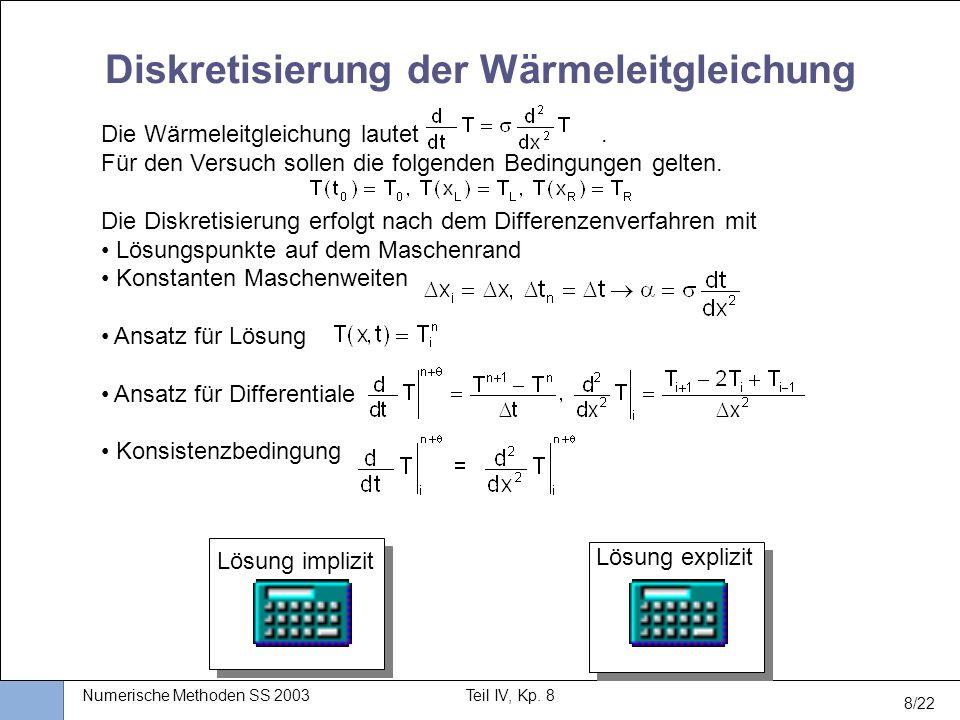 Universität Stuttgart Wissensverarbeitung und Numerik I nstitut für K ernenergetik und E nergiesysteme Numerische Methoden SS 2003Teil IV, Kp. 8 8/22