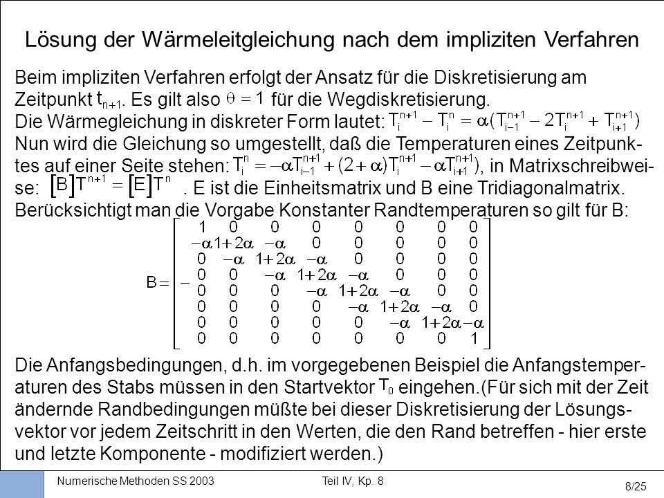 Universität Stuttgart Wissensverarbeitung und Numerik I nstitut für K ernenergetik und E nergiesysteme Numerische Methoden SS 2003Teil IV, Kp. 8 8/25