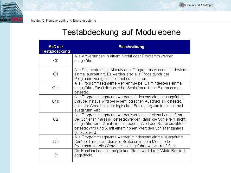 Universität Stuttgart Institut für Kernenergetik und Energiesysteme Testabdeckung auf Systemebene