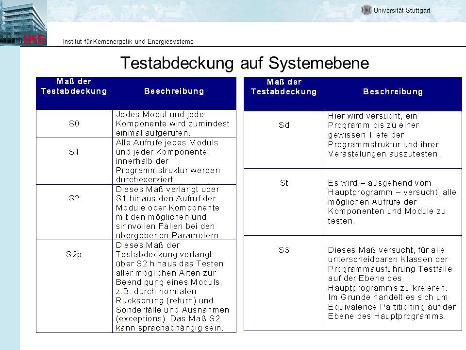 Universität Stuttgart Institut für Kernenergetik und Energiesysteme Regressions Test Was soll man nach Änderung in einem Programm testen a) Tests für das gesamte Programm wiederholen.