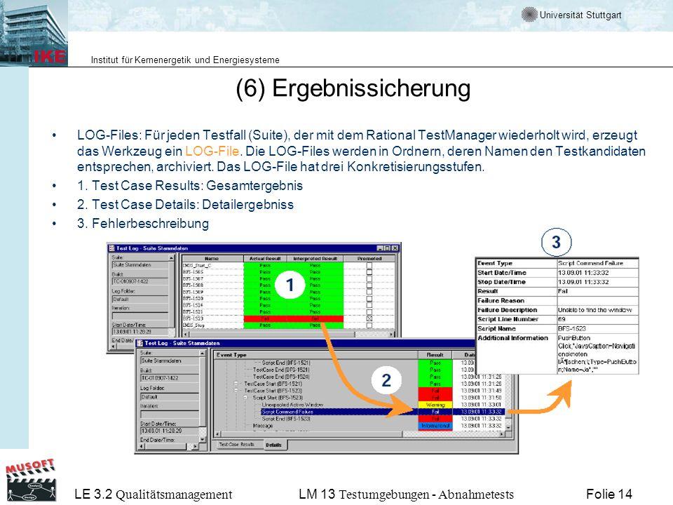 Universität Stuttgart Institut für Kernenergetik und Energiesysteme LE 3.2 Qualitätsmanagement Folie 14LM 13 Testumgebungen - Abnahmetests (6) Ergebnissicherung LOG-Files: Für jeden Testfall (Suite), der mit dem Rational TestManager wiederholt wird, erzeugt das Werkzeug ein LOG-File.