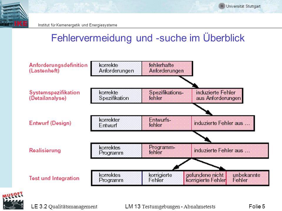 Universität Stuttgart Institut für Kernenergetik und Energiesysteme LE 3.2 Qualitätsmanagement Folie 5LM 13 Testumgebungen - Abnahmetests Fehlervermeidung und -suche im Überblick