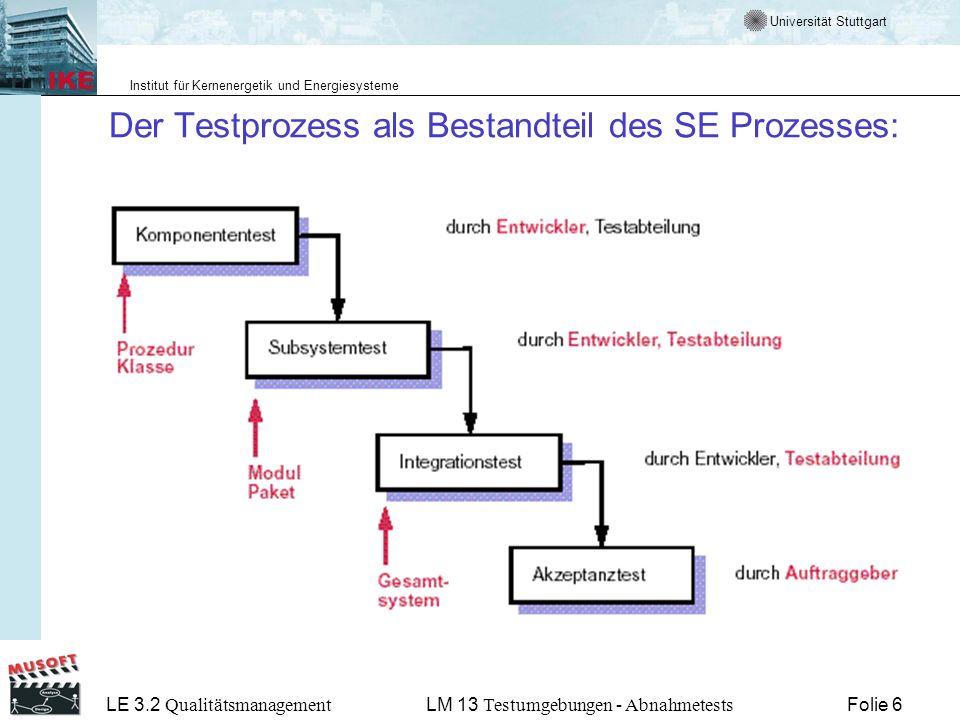 Universität Stuttgart Institut für Kernenergetik und Energiesysteme LE 3.2 Qualitätsmanagement Folie 6LM 13 Testumgebungen - Abnahmetests Der Testprozess als Bestandteil des SE Prozesses: