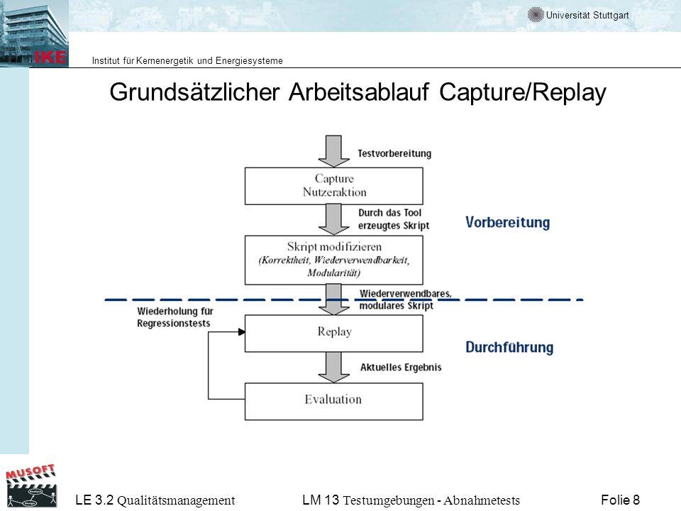 Universität Stuttgart Institut für Kernenergetik und Energiesysteme LE 3.2 Qualitätsmanagement Folie 8LM 13 Testumgebungen - Abnahmetests Grundsätzlicher Arbeitsablauf Capture/Replay