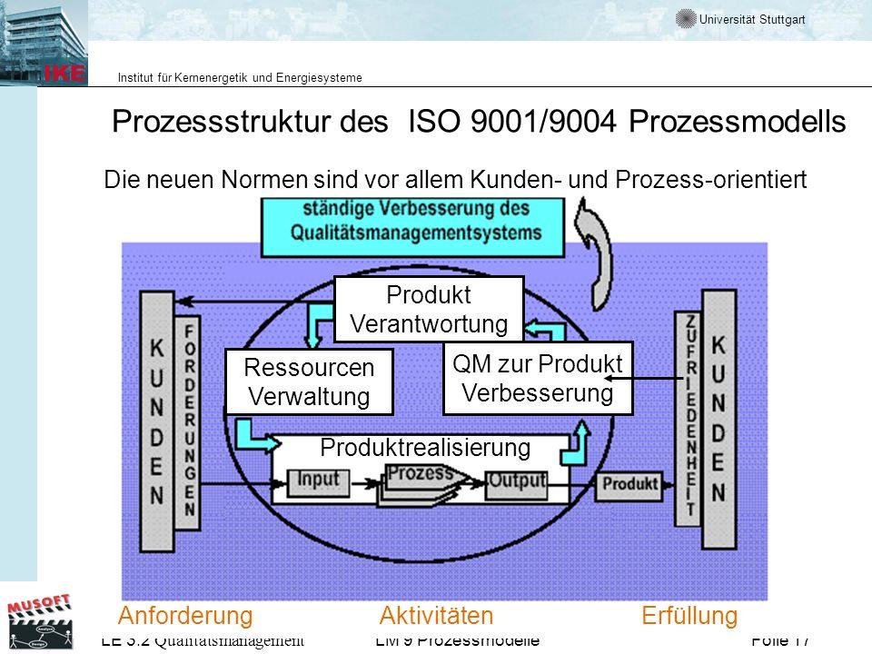 Universität Stuttgart Institut für Kernenergetik und Energiesysteme LE 3.2 Qualitätsmanagement Folie 17LM 9 Prozessmodelle Prozessstruktur des ISO 900