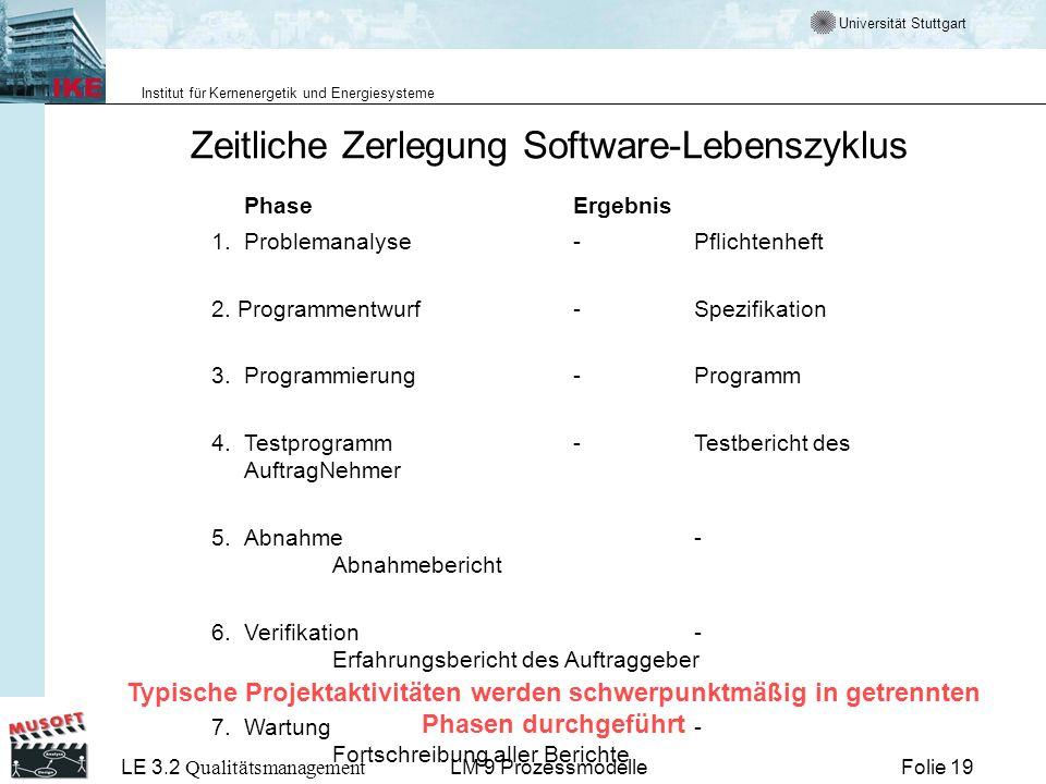 Universität Stuttgart Institut für Kernenergetik und Energiesysteme LE 3.2 Qualitätsmanagement Folie 19LM 9 Prozessmodelle Zeitliche Zerlegung Softwar
