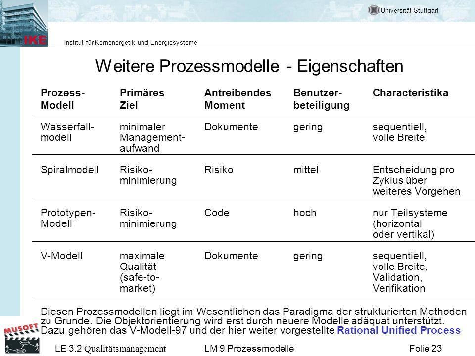 Universität Stuttgart Institut für Kernenergetik und Energiesysteme LE 3.2 Qualitätsmanagement Folie 23LM 9 Prozessmodelle Weitere Prozessmodelle - Ei