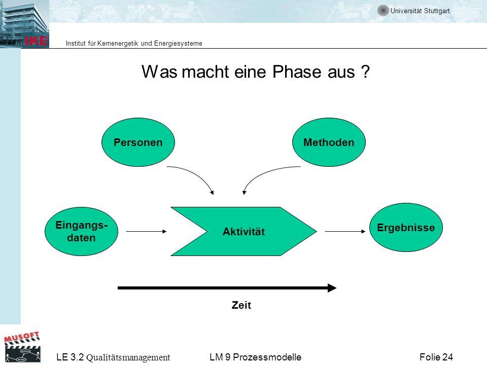 Universität Stuttgart Institut für Kernenergetik und Energiesysteme LE 3.2 Qualitätsmanagement Folie 24LM 9 Prozessmodelle Was macht eine Phase aus ?