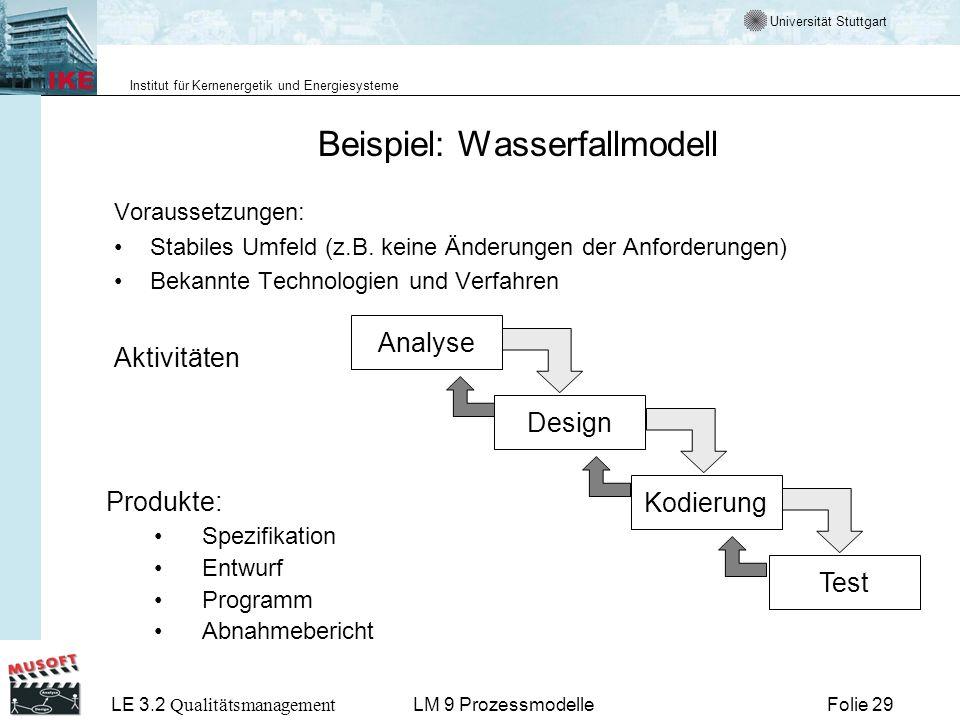 Universität Stuttgart Institut für Kernenergetik und Energiesysteme LE 3.2 Qualitätsmanagement Folie 29LM 9 Prozessmodelle Beispiel: Wasserfallmodell