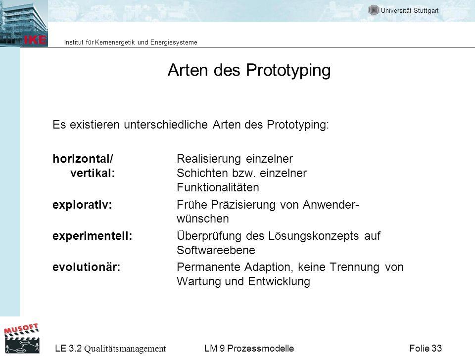 Universität Stuttgart Institut für Kernenergetik und Energiesysteme LE 3.2 Qualitätsmanagement Folie 33LM 9 Prozessmodelle Arten des Prototyping Es ex