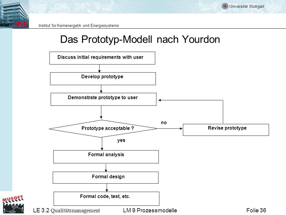 Universität Stuttgart Institut für Kernenergetik und Energiesysteme LE 3.2 Qualitätsmanagement Folie 36LM 9 Prozessmodelle Das Prototyp-Modell nach Yo