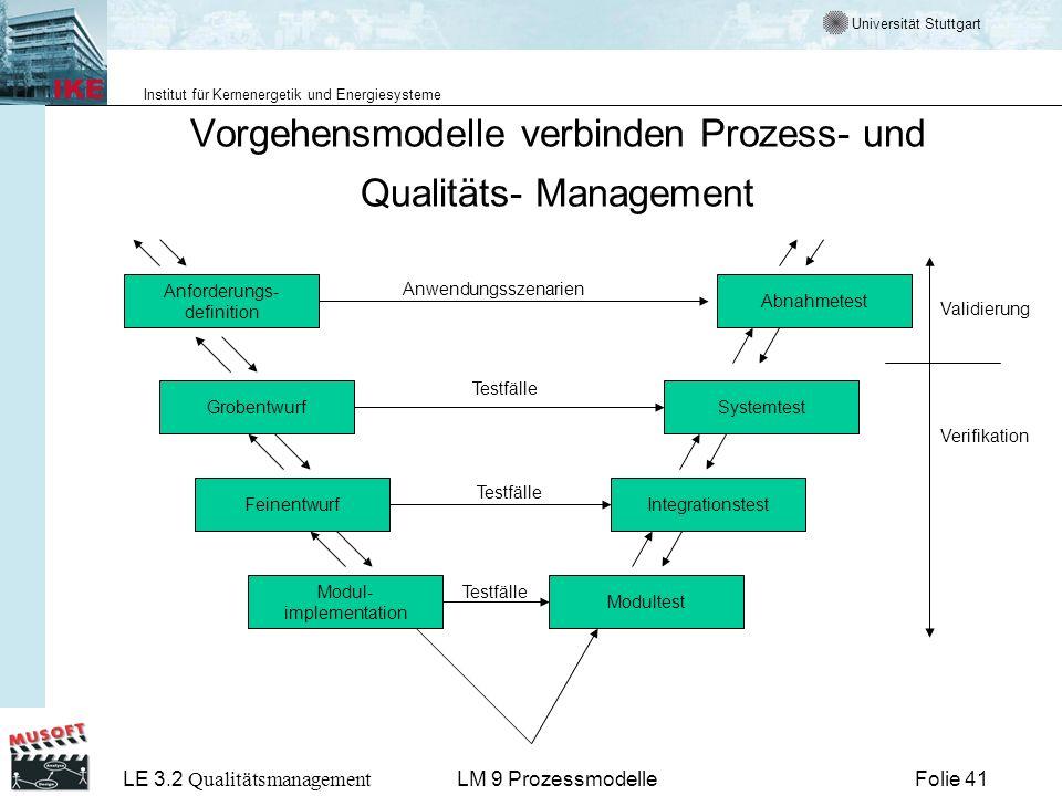 Universität Stuttgart Institut für Kernenergetik und Energiesysteme LE 3.2 Qualitätsmanagement Folie 41LM 9 Prozessmodelle Vorgehensmodelle verbinden