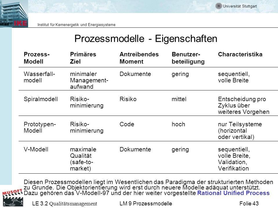 Universität Stuttgart Institut für Kernenergetik und Energiesysteme LE 3.2 Qualitätsmanagement Folie 43LM 9 Prozessmodelle Prozessmodelle - Eigenschaf