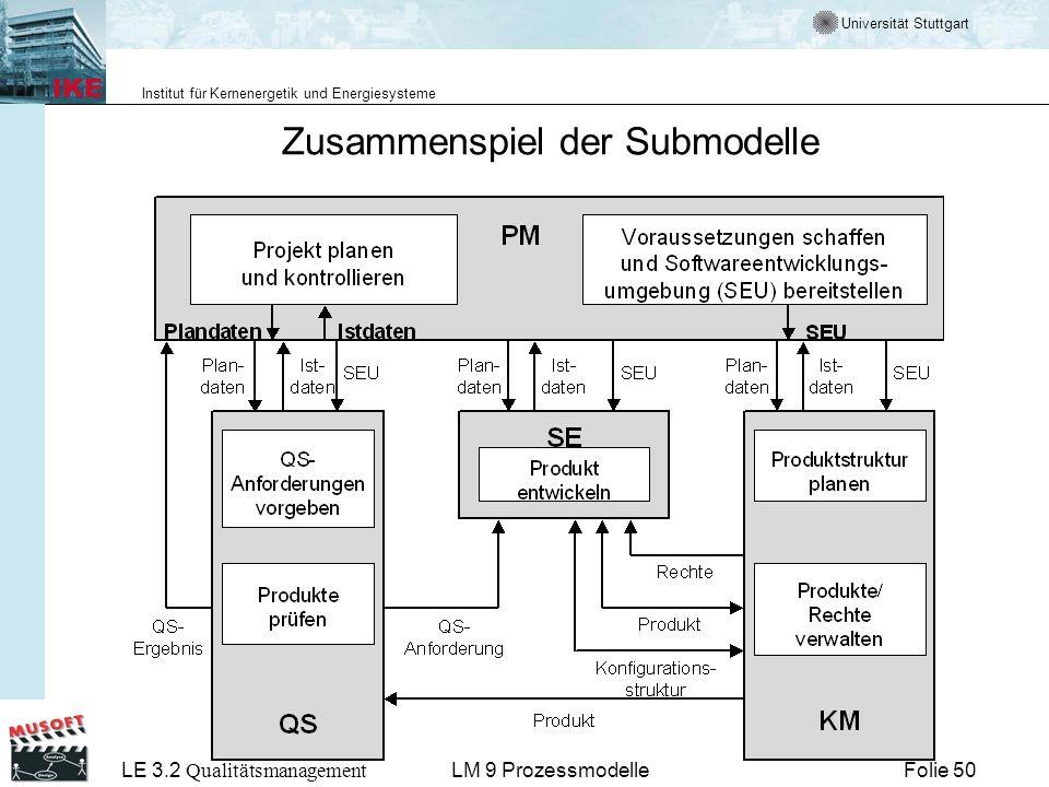 Universität Stuttgart Institut für Kernenergetik und Energiesysteme LE 3.2 Qualitätsmanagement Folie 50LM 9 Prozessmodelle Zusammenspiel der Submodell