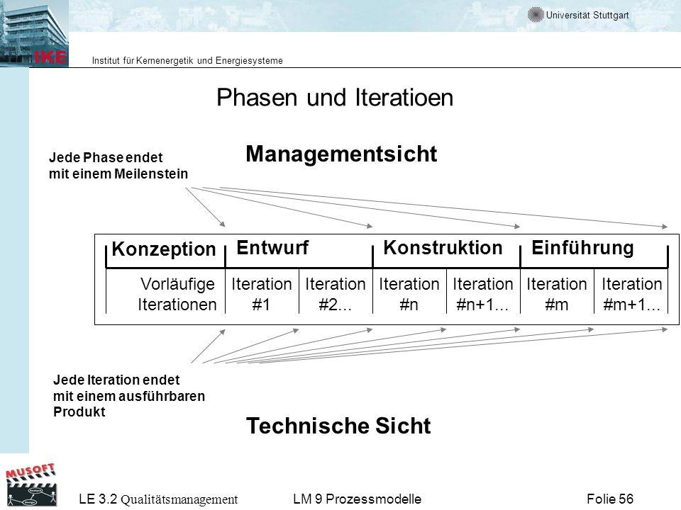 Universität Stuttgart Institut für Kernenergetik und Energiesysteme LE 3.2 Qualitätsmanagement Folie 56LM 9 Prozessmodelle Phasen und Iteratioen Konze