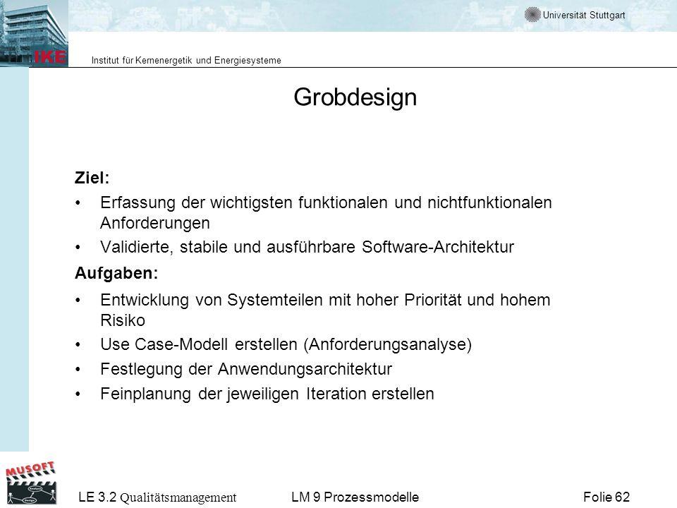 Universität Stuttgart Institut für Kernenergetik und Energiesysteme LE 3.2 Qualitätsmanagement Folie 62LM 9 Prozessmodelle Grobdesign Ziel: Erfassung