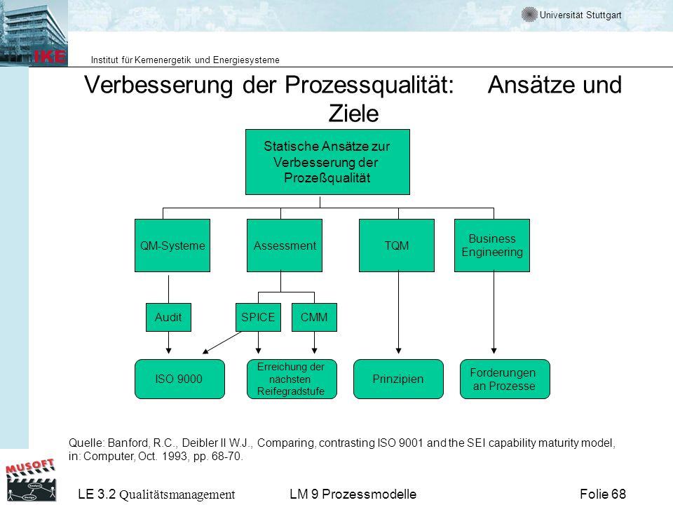 Universität Stuttgart Institut für Kernenergetik und Energiesysteme LE 3.2 Qualitätsmanagement Folie 68LM 9 Prozessmodelle Verbesserung der Prozessqua
