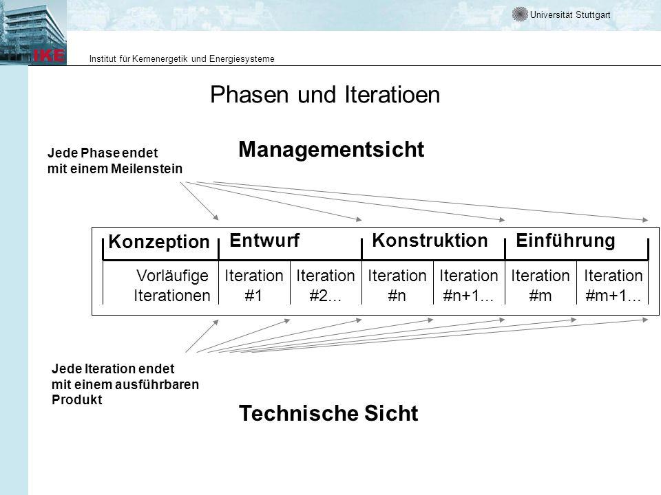 Universität Stuttgart Institut für Kernenergetik und Energiesysteme Aufgaben des Auftraggebers Grobdesign, Komponentenbildung ___________________ Klärung spezieller Detailfragen Grobdesign, Komponentenbildung ___________________ Klärung spezieller Detailfragen Anforderungsanalyse ___________________ Detaillierung Use Cases Verifizierung v.