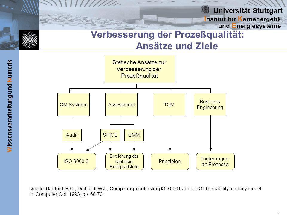 Universität Stuttgart Wissensverarbeitung und Numerik I nstitut für K ernenergetik und E nergiesysteme 2 Verbesserung der Prozeßqualität: Ansätze und