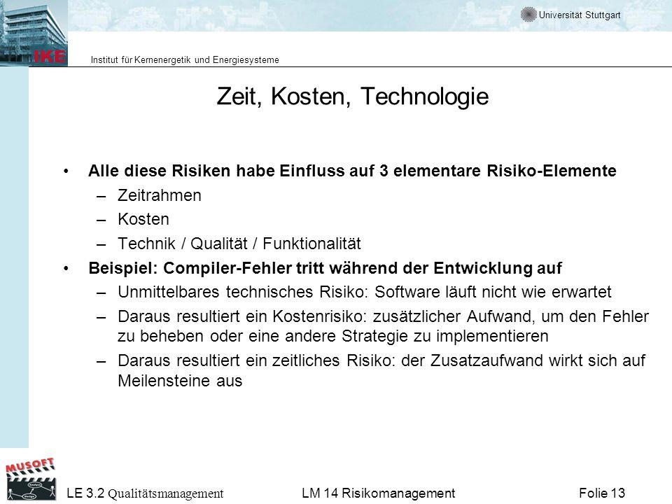 Universität Stuttgart Institut für Kernenergetik und Energiesysteme LE 3.2 Qualitätsmanagement Folie 13LM 14 Risikomanagement Zeit, Kosten, Technologi