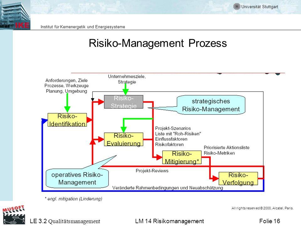 Universität Stuttgart Institut für Kernenergetik und Energiesysteme LE 3.2 Qualitätsmanagement Folie 16LM 14 Risikomanagement Risiko-Management Prozes