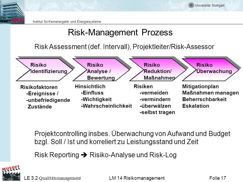 Universität Stuttgart Institut für Kernenergetik und Energiesysteme LE 3.2 Qualitätsmanagement Folie 17LM 14 Risikomanagement Risk-Management Prozess