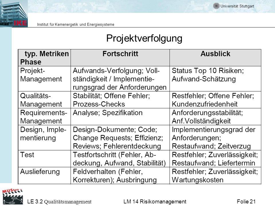 Universität Stuttgart Institut für Kernenergetik und Energiesysteme LE 3.2 Qualitätsmanagement Folie 21LM 14 Risikomanagement Projektverfolgung