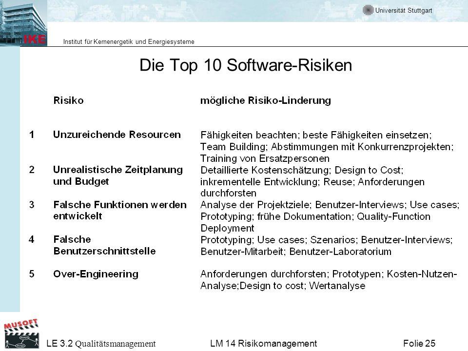 Universität Stuttgart Institut für Kernenergetik und Energiesysteme LE 3.2 Qualitätsmanagement Folie 25LM 14 Risikomanagement Die Top 10 Software-Risi