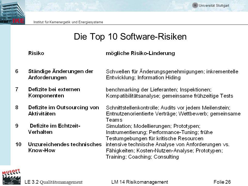 Universität Stuttgart Institut für Kernenergetik und Energiesysteme LE 3.2 Qualitätsmanagement Folie 26LM 14 Risikomanagement Die Top 10 Software-Risi