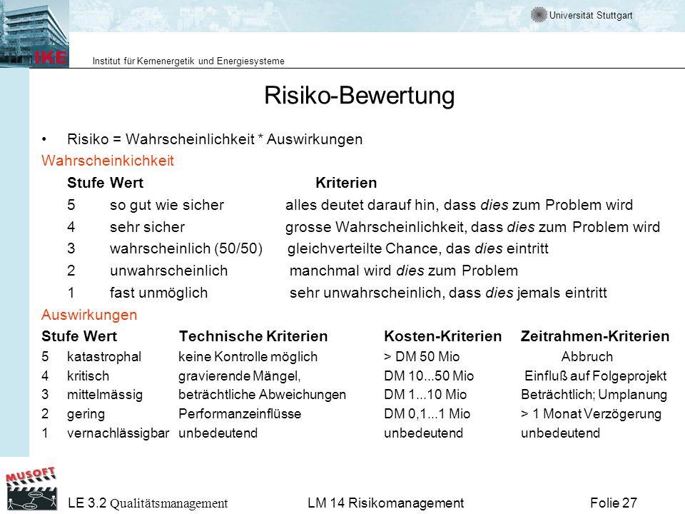 Universität Stuttgart Institut für Kernenergetik und Energiesysteme LE 3.2 Qualitätsmanagement Folie 27LM 14 Risikomanagement Risiko-Bewertung Risiko