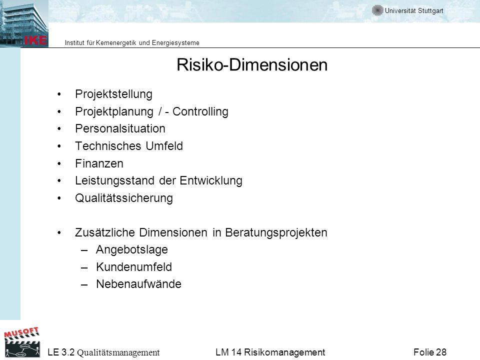 Universität Stuttgart Institut für Kernenergetik und Energiesysteme LE 3.2 Qualitätsmanagement Folie 28LM 14 Risikomanagement Risiko-Dimensionen Proje