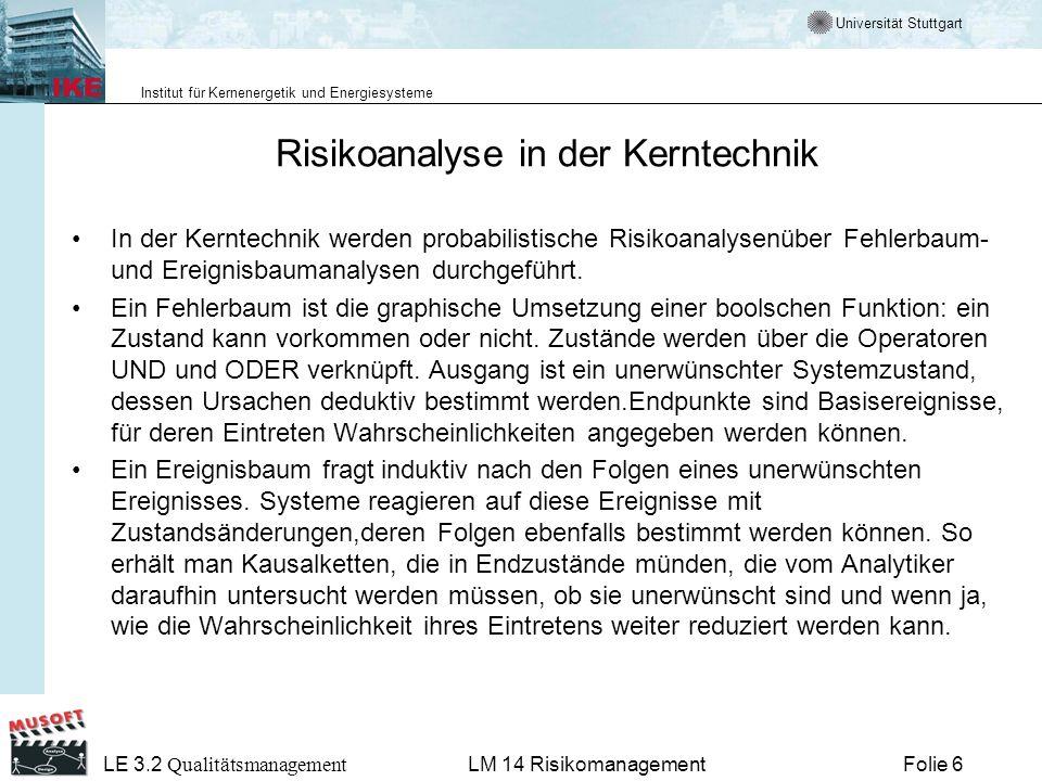 Universität Stuttgart Institut für Kernenergetik und Energiesysteme LE 3.2 Qualitätsmanagement Folie 27LM 14 Risikomanagement Risiko-Bewertung Risiko = Wahrscheinlichkeit * Auswirkungen Wahrscheinkichkeit Stufe Wert Kriterien 5 so gut wie sicher alles deutet darauf hin, dass dies zum Problem wird 4 sehr sicher grosse Wahrscheinlichkeit, dass dies zum Problem wird 3 wahrscheinlich (50/50) gleichverteilte Chance, das dies eintritt 2 unwahrscheinlich manchmal wird dies zum Problem 1 fast unmöglich sehr unwahrscheinlich, dass dies jemals eintritt Auswirkungen Stufe Wert Technische Kriterien Kosten-Kriterien Zeitrahmen-Kriterien 5katastrophal keine Kontrolle möglich > DM 50 Mio Abbruch 4 kritisch gravierende Mängel, DM 10...50 Mio Einfluß auf Folgeprojekt 3 mittelmässig beträchtliche Abweichungen DM 1...10 Mio Beträchtlich; Umplanung 2 gering Performanzeinflüsse DM 0,1...1 Mio > 1 Monat Verzögerung 1 vernachlässigbar unbedeutend unbedeutend unbedeutend