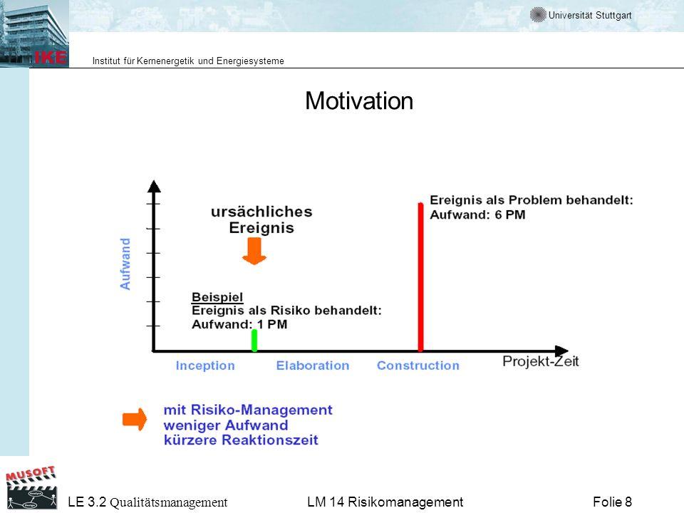 Universität Stuttgart Institut für Kernenergetik und Energiesysteme LE 3.2 Qualitätsmanagement Folie 19LM 14 Risikomanagement Planung als Basis für Risiko-Management Praktische operative Projektplanung ist die Basis für jegliches Risiko-Management.