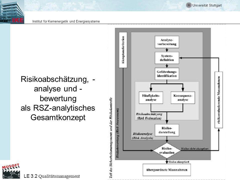 Universität Stuttgart Institut für Kernenergetik und Energiesysteme LE 3.2 Qualitätsmanagement Folie 9LM 14 Risikomanagement Risikoabschätzung, - anal