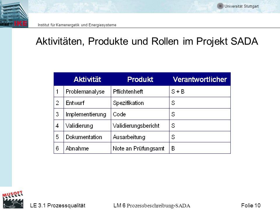 Universität Stuttgart Institut für Kernenergetik und Energiesysteme LE 3.1 ProzessqualitätLM 6 Prozessbeschreibung-SADA Folie 10 Aktivitäten, Produkte