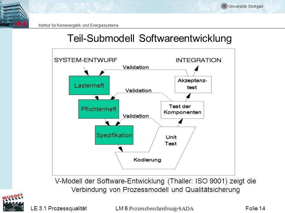 Universität Stuttgart Institut für Kernenergetik und Energiesysteme LE 3.1 ProzessqualitätLM 6 Prozessbeschreibung-SADA Folie 14 Teil-Submodell Softwa