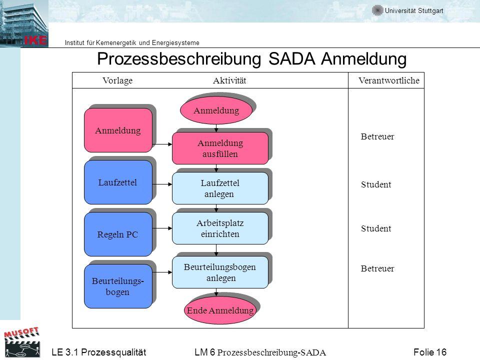 Universität Stuttgart Institut für Kernenergetik und Energiesysteme LE 3.1 ProzessqualitätLM 6 Prozessbeschreibung-SADA Folie 16 Prozessbeschreibung S