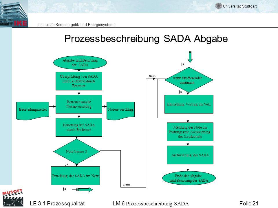 Universität Stuttgart Institut für Kernenergetik und Energiesysteme LE 3.1 ProzessqualitätLM 6 Prozessbeschreibung-SADA Folie 21 Prozessbeschreibung S