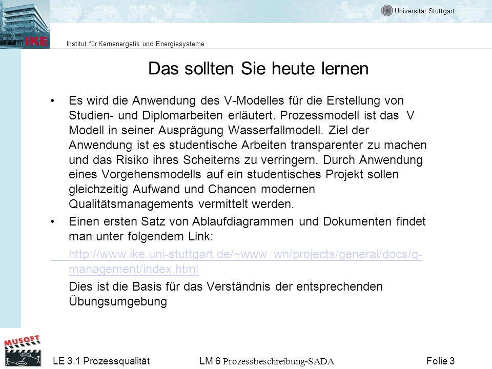 Universität Stuttgart Institut für Kernenergetik und Energiesysteme LE 3.1 ProzessqualitätLM 6 Prozessbeschreibung-SADA Folie 14 Teil-Submodell Softwareentwicklung V-Modell der Software-Entwicklung (Thaller: ISO 9001) zeigt die Verbindung von Prozessmodell und Qualitätsicherung Lastenheft Pflichtenheft Spezifikation