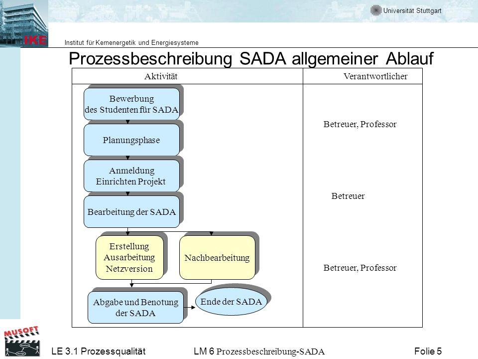 Universität Stuttgart Institut für Kernenergetik und Energiesysteme LE 3.1 ProzessqualitätLM 6 Prozessbeschreibung-SADA Folie 6 Prozessbeschreibung SADA Planungsphase Der Workflow Lastenheft ist typisch für alle Aktivitäten.