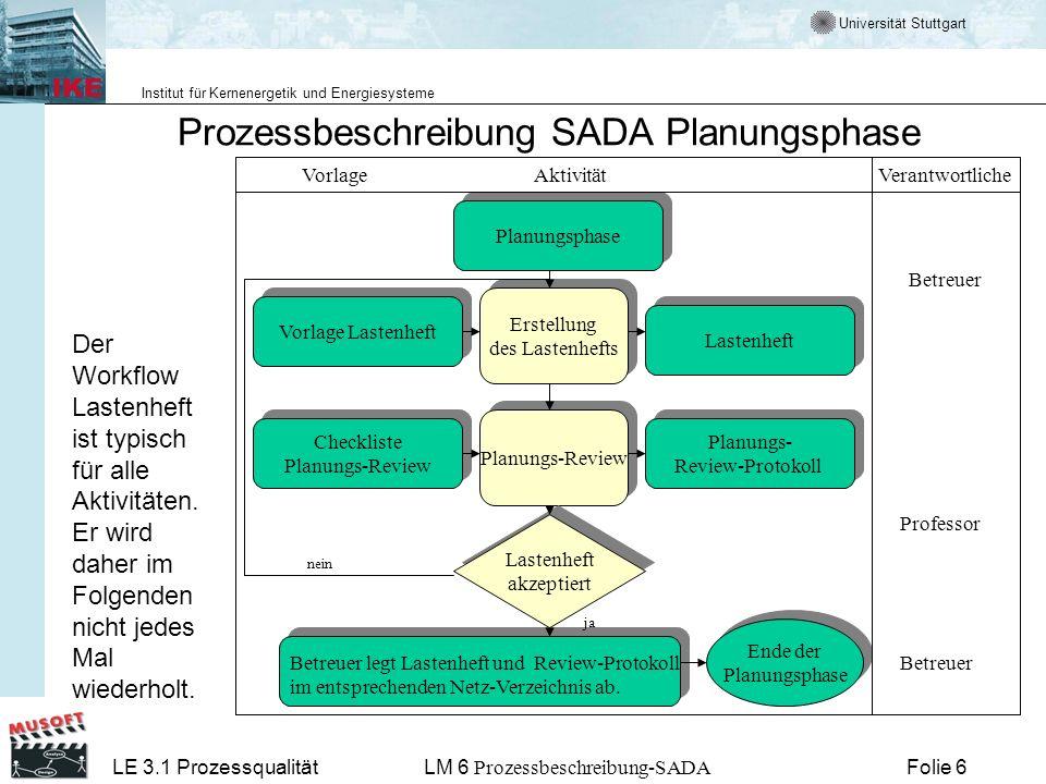 Universität Stuttgart Institut für Kernenergetik und Energiesysteme LE 3.1 ProzessqualitätLM 6 Prozessbeschreibung-SADA Folie 7 Lastenheft als Produkt der Planung Hier finden Sie unsere Vorlage für das Lastenheft Bitte beachten Sie die Randbedingung Zeit.